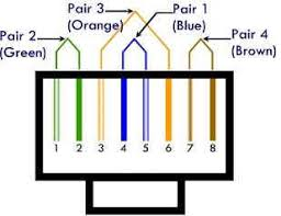 cat 6 wiring diagram wall jack wiring diagram and hernes cat5e wall socket wiring diagram wirdig cat 6 socket attached source
