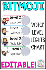 Download Free Png Bitmoji Voice Level Chart Editable For