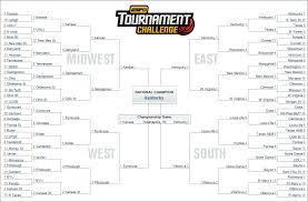 Ncaa Tournament Bracket Scores Ncaa Basketball Tournament Online Under Fontanacountryinn Com