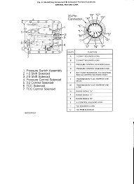 93 4l60e wiring diagram 93 wiring diagrams 4l60e pin