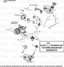 engine parts diagram on kohler courage xt engine parts image kohler xt6 75 engine parts diagram on kohler xt 6 engine diagram