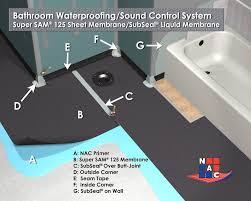 diy bathroom waterproofing waterproof creative wall hit  aae ffcfafabdcdjpg srz