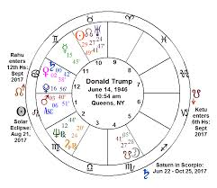 How To Understand Astrology Chart Understanding Trumps Astrology Chart Living Your Life