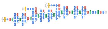 Deep Neural Network Mocha Jl Deep Learning For Julia