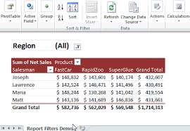 What Are Pivot Table Report Filters And How To Use Them