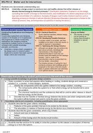 Constructing Explanations And Designing Solutions Examples Ngss Evidence Statements Executive Summary Of The Front