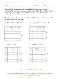 writing linear equations from a table worksheet kuta tessshlo