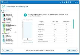 5 Best Iphone Backup Software In 2019 Must Read