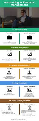 Finnancial Management Accounting Vs Financial Management Top 5 Differences Infographics