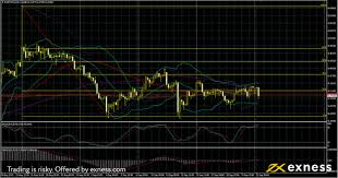 Fx News The Latest Forex And Trading News Education And