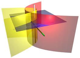 parabolic cylinder equation. parabolic cylinder equation