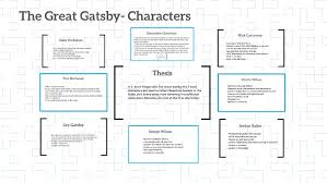 The Great Gatsby Nick Personality The Great Gatsby