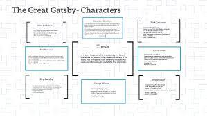 The Great Gatsby Character Chart Worksheet Answers The Great Gatsby The Characters By Jade Magee On Prezi