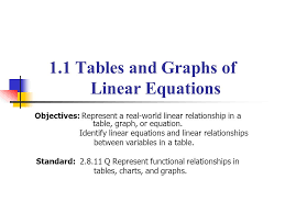 1 1 tables and graphs of linear equations