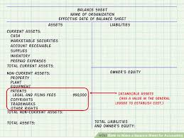 Normal Balances Of Accounts Chart Expert Advice On How To Make A Balance Sheet For Accounting