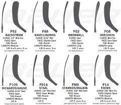 Hockey Stick Pattern Chart Bauer Blade Patterns