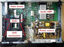 sony tv circuit diagram pdf sony led tv circuit diagram pdf led image wiring diagram on sony tv circuit diagram