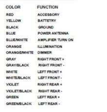 1999 honda accord stereo wiring diagram fixya iadame jpg