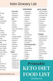 Free Printable Keto Diet Shopping List Download Them Or Print