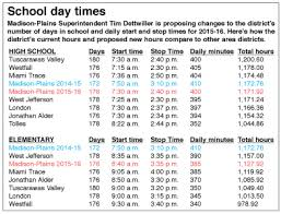 Change In School Day Times Proposed At Mp Columbus Messenger
