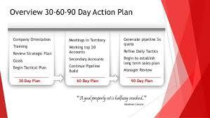 30 60 90 Days Plan New Job Marketing Google Search 90