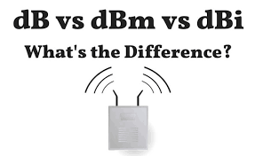 Dbm Vs Watts Chart What Is The Difference Between Dbb Dbm And Dbi Db Vs Dbm