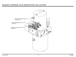 fisher plow wiring diagram fisher plow solenoid valve wiring fisher isolation module schematic at Wiring Diagram For Fisher Minute Mount Plow