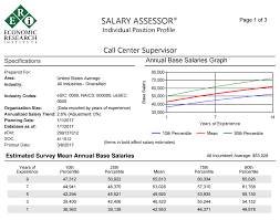 Salary Report Direct Access To Salary Data Salary Surveys Planning Eri