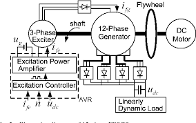 Figure 2 From Design And Simulation Of A 12 Phase Flywheel