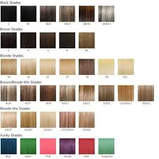 Dow Corning 790 Color Chart Dow 790 Color Chart Best Of Dow Corning 795 Color Chart