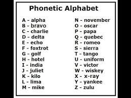 Another type of code used by law enforcement is the phonetic alphabet put si. Phonetic Alphabet For Security And Police Officer Youtube