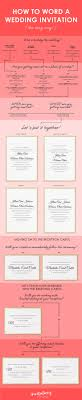 the 25 best wedding invitation wording ideas on pinterest how How To Start A Wedding Invitation you've probably thought about how you're going to word your wedding invitations start a wedding invitation business