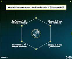 Who Will Win San Francisco 49ers Vs Chicago Bears A I