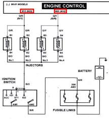 the dog project daihatsu charmant resurrection diy 4a ge smallport on the diagram above you can see that all injectors are connected to the 12v of the battery via 30a fuse once you put the key on the ignition position