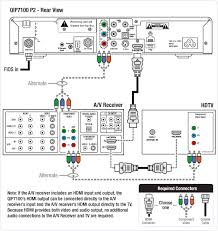 fios wiring diagram fios image wiring diagram connecting a motorola 7100 p2 hd set top box to an hd tv and a v on