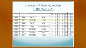 Portable X Ray Technique Chart Universal Cr And Dr Technique Charts