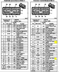pnp wiring diagram 2004 2004 gmc envoy clutch speed sensor the ecm must be re flashed you seem pretty handy