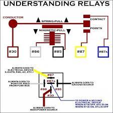 autoloc wiring diagrams autoloc database wiring diagram images autoloc wiring diagrams autoloc wiring diagrams
