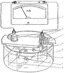 Защита технических систем от действия окружающей среды Коррозия  Скачать курсовую учебник справочник реферат бесплатно
