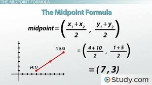 Endpoint Formula How To Find Endpoint With Midpoint And One Endpoint Study Com
