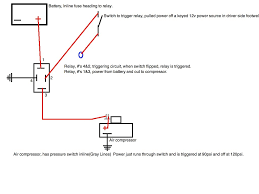 srs wiring diagram srs image wiring diagram srs wiring diagram srs auto wiring diagram schematic on srs wiring diagram