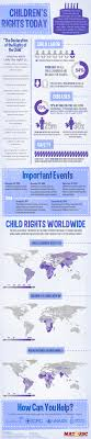children rights essay choosing an essay topic easy interesting  best images about children s rights public 17 best images about children s rights public child