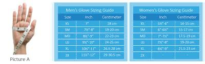 Cleanroom Gloves Selection Guide