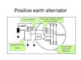 fitting an alternator electrical instruments by lotuselan net positive earth alternator jpg and