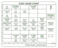 1998 oldsmobile intrigue fuse diagram great installation of wiring 98 oldsmobile intrigue fuse box wiring diagrams u2022 rh 14 eap ing de 1998 oldsmobile intrigue radio wiring diagram 1998 oldsmobile intrigue problems