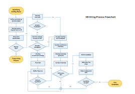 Blank Flow Chart Template Blank Flow Chart Template For Word Free Download