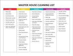 Domestic Cleaning Price List Prices For Prices For House Cleaning