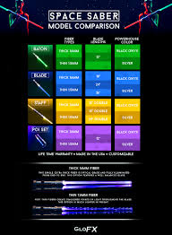 Saber Chart Space Saber Model Comparison Chart Glofx Com
