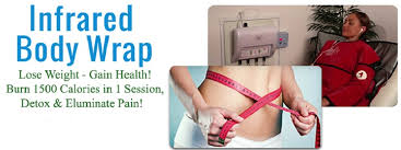 Image result for fit bodywrap