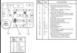fuse diagram econoline van ford e150 1994 Ford Van Fuse Diagram 02 Ford Focus Fuse Box Diagram